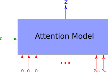 high_attentionmodel.svg.png